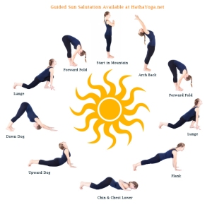 Beautiful Caucasian woman in blue Capri and top doing ten steps of surya namaskar, sun salutation Exercises at white background with the sun in the center. Step by step